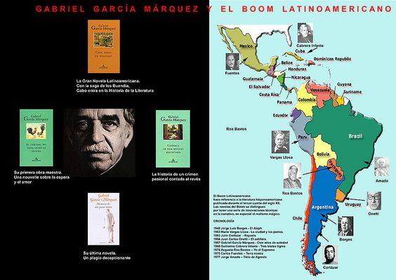 El boom latinoamericano - ¿A quién añadirías en el mapa?