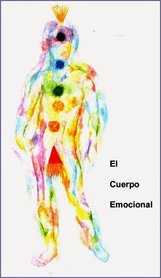 Emotioneel lichaam