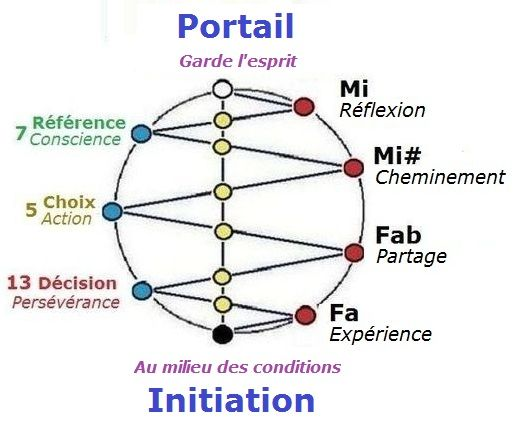 Conférences Paris: A la recherche de nos origines 980cce1bf1a719c683bae832bf4b240e