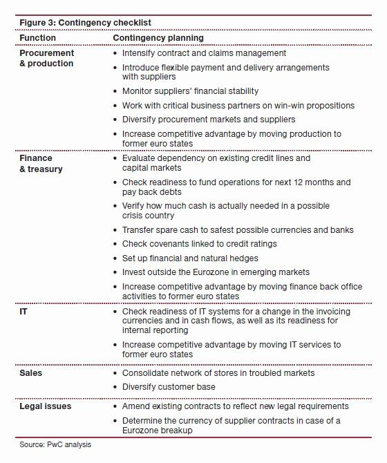 Business Contingency Plan Template Best Of Contingency Plan Example Google Search Hr Business Contingency Plan Contingency Plan How To Plan
