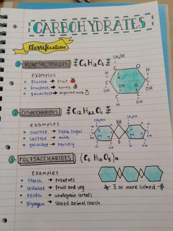 Economics – Study Material & Notes PDF - Hiren Sir's Study ...