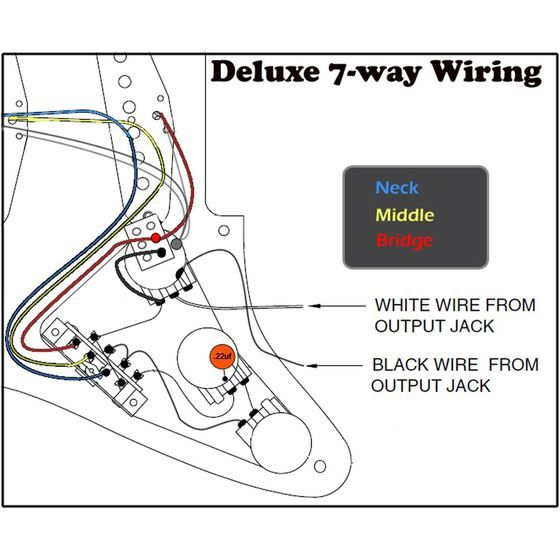 Deluxe 7 Way Stratocaster Strat Wiring Kit Push Pull Pot Hand Built In The Uk Fender Precision Bass Dave Gilmour Guitar Classes