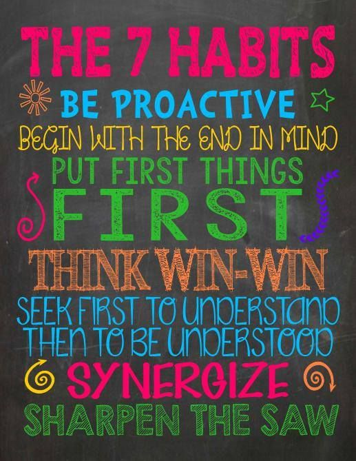 http://www.teacherspayteachers.com/Store/Kim-Kudlac The 7 Habits, seven habits, leader in me, Seven Habits of Highly Effective Teens Poster, highly effective, leader, leadership, habits, middle school, elementary school, chalkboard, leader in me poster, 7 habits poster
