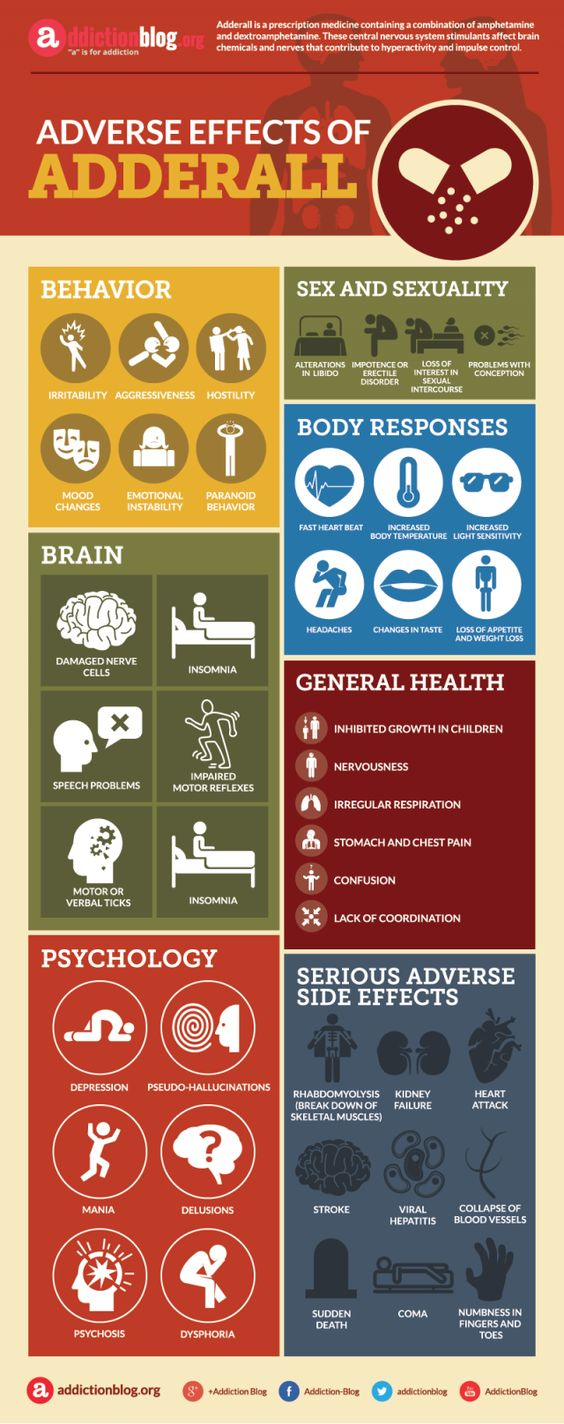 Adverse effects of Adderall