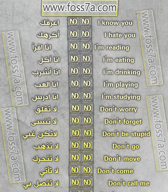 Pin On English Words