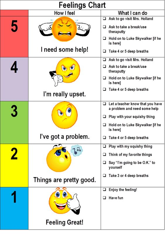 five point scale printable Incredible 5 point scale - Sticking - feeling chart