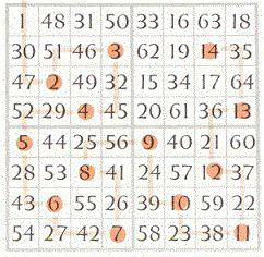Los cuadrados mágicos II | matematicascercanas