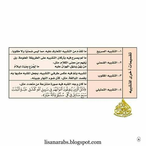 Aarda Info الصور والأفكار حول ما معنى بأس في اللغة العربية