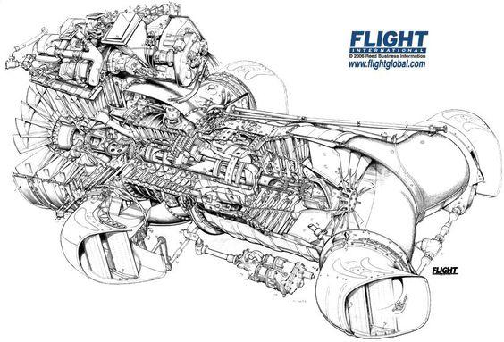Rolls Royce Pegasus Cutaway 826 561 Design Engines