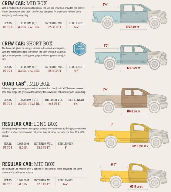 dodge ram dimensions - Bing Images | Dodge Rams ...