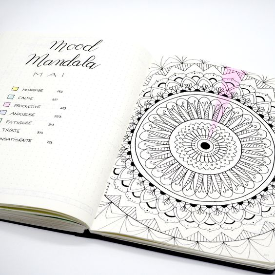 Mood tracker mandala