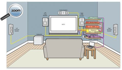 Wiring Diagram Home Theater, Home Theater Subwoofer Wiring Diagram