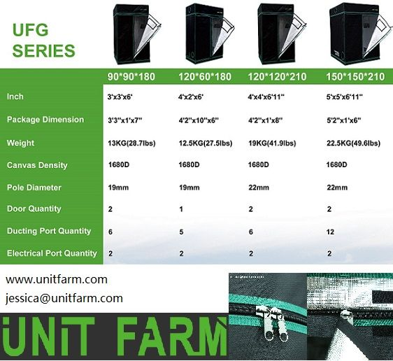 Popular Sizes For Indoor Growers And Best Quality Grow Tent Grow Tent Led Grow Lights Tent