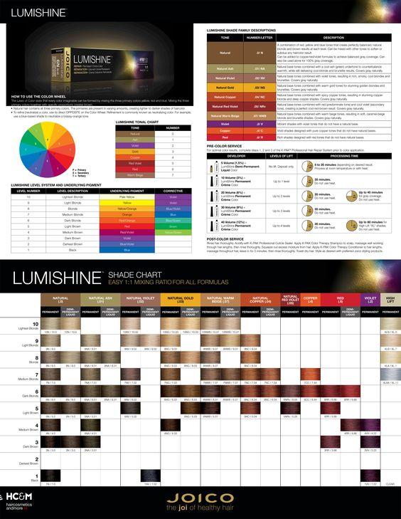 Joico Lumishine Shade Chart.   Color Charts   Pinterest ...