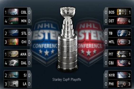 Stay Up To Date With The NHL Bracket Challenge #nhlplayoffs #becauseitsthecup