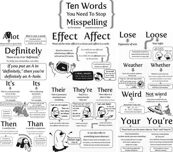 ten words you need to STOP MISSPELLING!