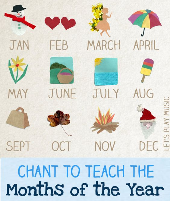Number Names Worksheets months of the year activities for kindergarten : The o'jays on Pinterest