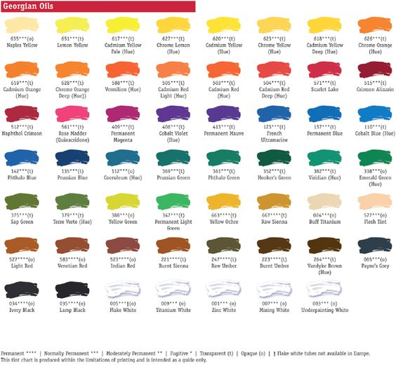 Daler Rowney Georgian Oil Paint Colour Chart Art