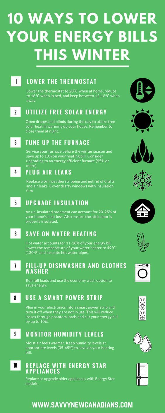 Ways To Lower Your Energy Bill This Winter Infographic
