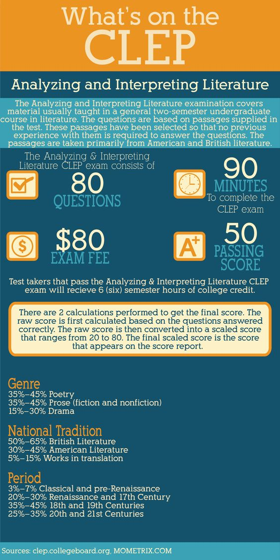 Analyzing and Interpreting Literature CLEP Study Guide and ...