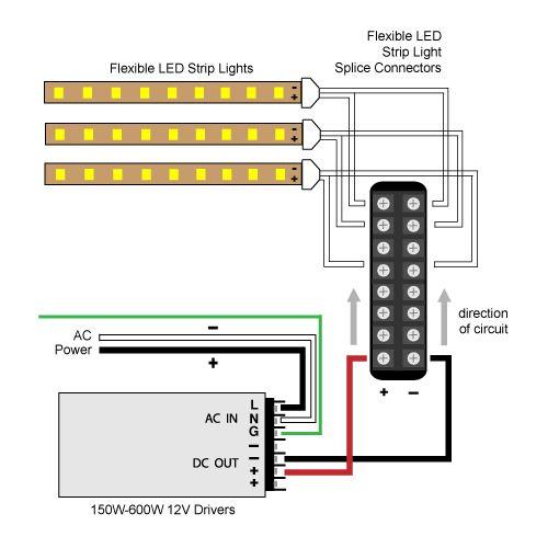 Charming wiring diagram for 12v led lights images electrical kitchen led under cabinet lighting kit wiring diagram asfbconference2016 Choice Image