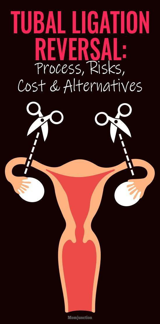 Pin On Women S Health