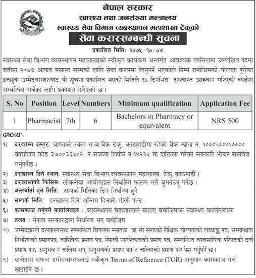 Nepal Sarkari Result: Jobs at Ministry of Health and