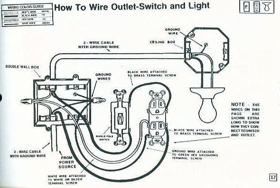 electrical wiring  house repair and do it yourself on