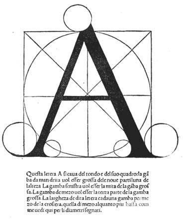 Pacioli's constructed serif A via @_Undt