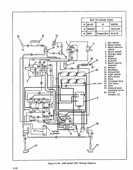 harley davidson electric golf cart wiring diagram this is. Black Bedroom Furniture Sets. Home Design Ideas