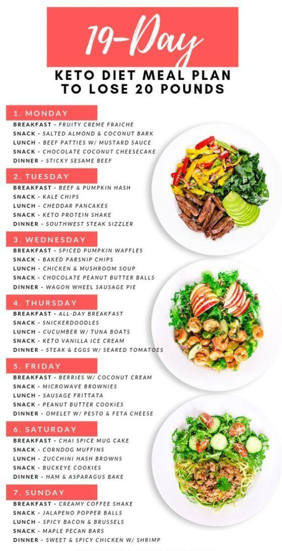 everything ketogenic diet recipe nutrition count