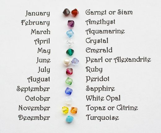 Birthstone charts...Fusion Beads
