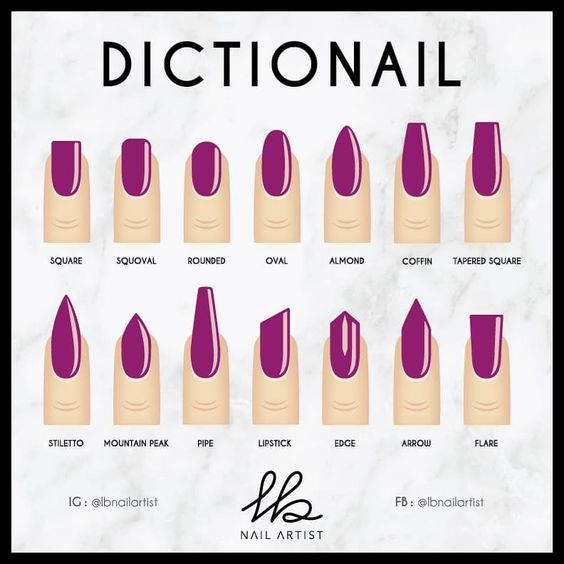 Sometimes it can be hard to choose the right nail shape with all the ones that are possible! What about a DICTIONAIL to help us figure that…