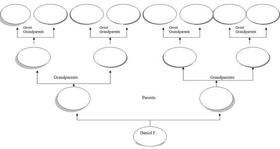 family tree templates online