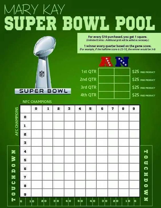 Super bowl Mary Kay style! if you would like to participate just buy $10 off my Mary Kay website and I'll reserve a block for you! at the end of the quarters the winner with the game scores win $25 of free product! Ex score is (20-34) winner is (0-4) block www.marykay.com/twillim