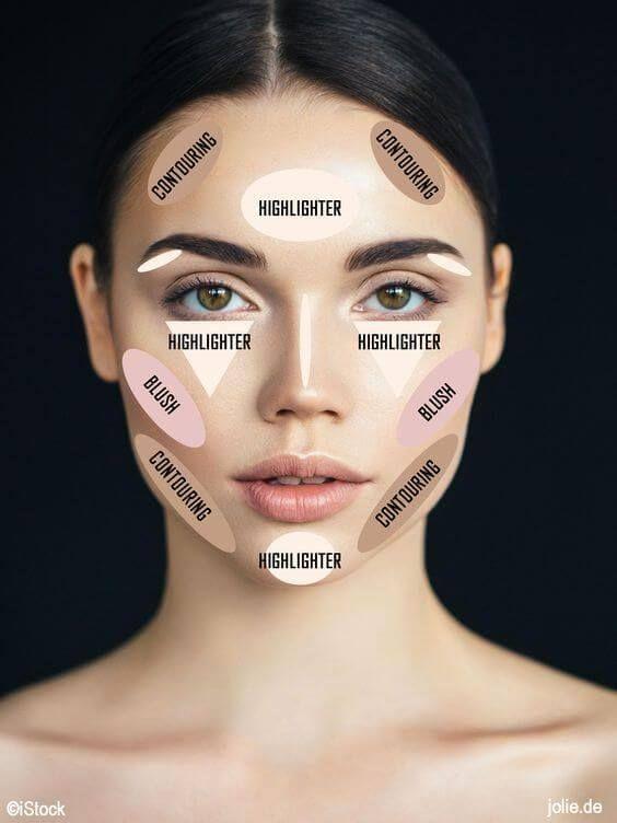 Beauty How To Highlight Contour Your Face Like A Celebrity Contour Makeup Makeup Tips Makeup Guide