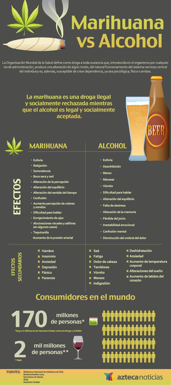 Marihuana vs Alcohol #infografia