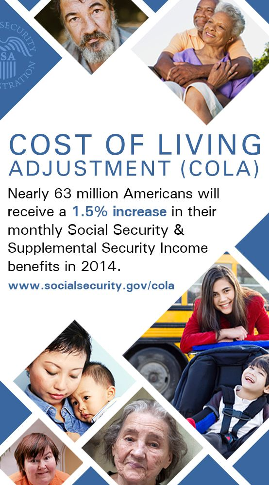 Next Month Nearly 63 Million People Will Get 1 5 Increase In Monthly Socialsecurity Ssi Benef Cost Of Living Supplemental Security Income Social Security