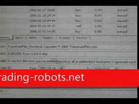 Forex Trading Systems Robots