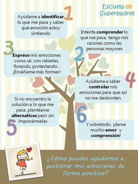 Cómo Ayudar a los Niños con sus Emociones   #Infografia