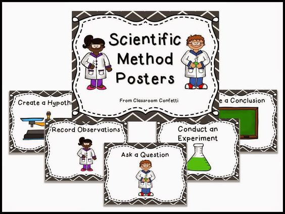 "Free Scientific Method Posters!.....Follow for Free ""too-neat-not-to-keep"" teaching tools & other fun stuff :)"