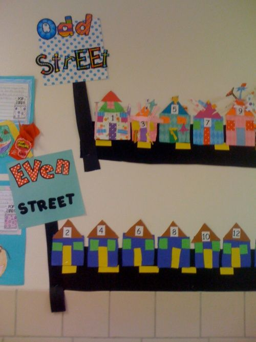 Love this... each student can create a house for odd or even street