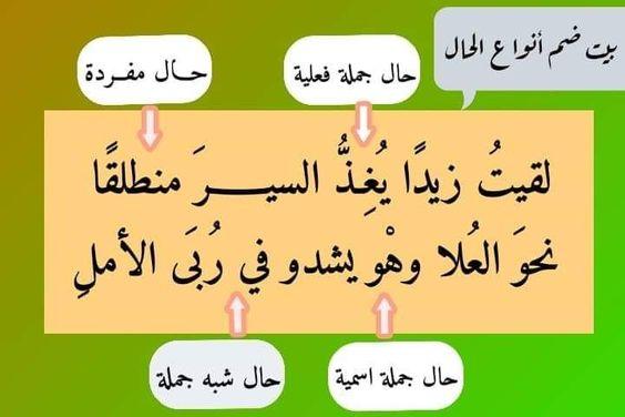 Pin By فلسطينية ولي الفخر On لغتي يا لغة الامجاد Calligraphy Arabic Calligraphy Arabic