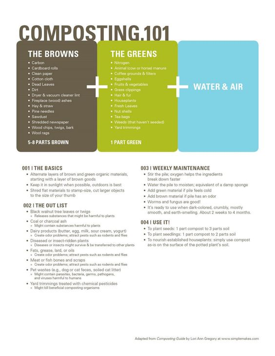 A good list of what to and what not to include in a compost.
