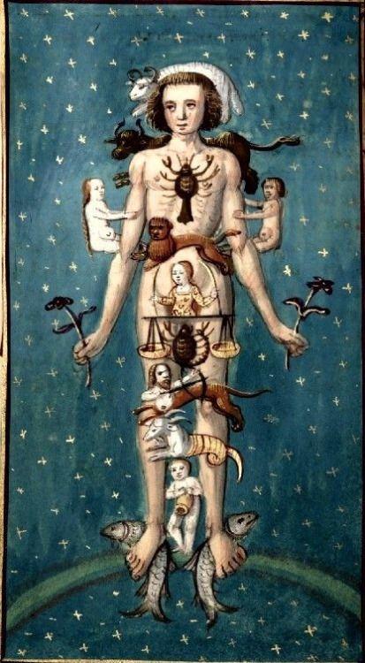 cuerpo humano y planetas