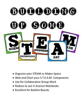 Use these headers to keep track of STEM/STEAM activities in your classroom.  Also great for webbing out the components of your Maker Station or STEAM work stations. The entire document includes the heading Building up our STEAM.