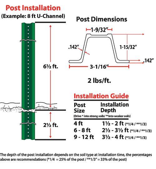 U Chhanel Post Installation Traffic Signs