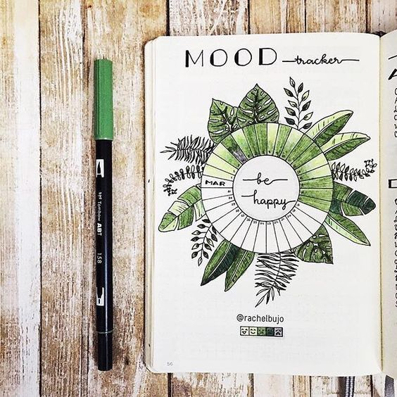 """Planner Of All Things 在 Instagram 上发布:""""This #moodtracker from @rachelbujo is gorgeous! ⠀ .⠀ .⠀ Be sure to click on my bio to Shop My Instagram Feed!⠀ .⠀ .⠀ An update of my mood…"""""""