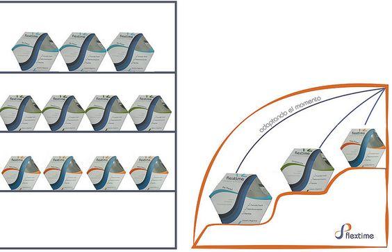 Licenciatura en Diseño Gráfico 2º año | 2013 Taller de Diseño Gráfico II Sistemas de packaging Alumno: Sambón Giuliana