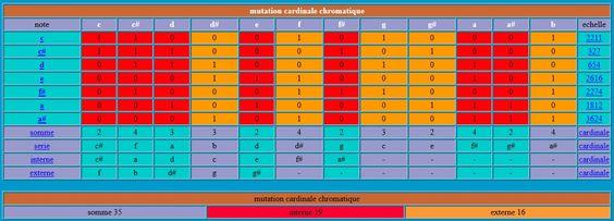 mutation_card_a1.jpg